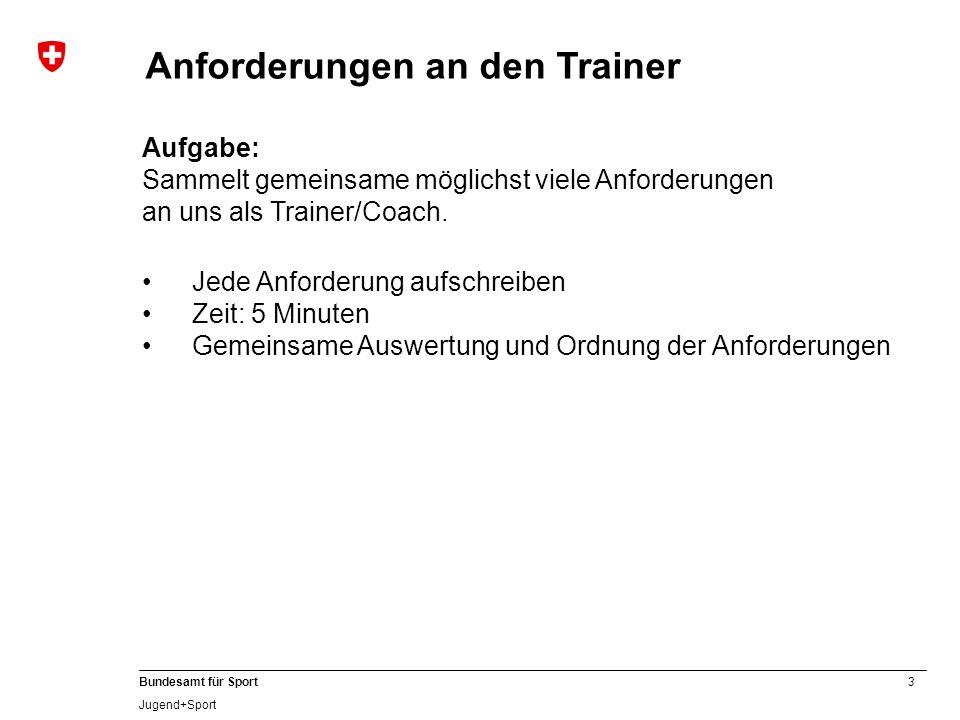 Anforderungen an den Trainer