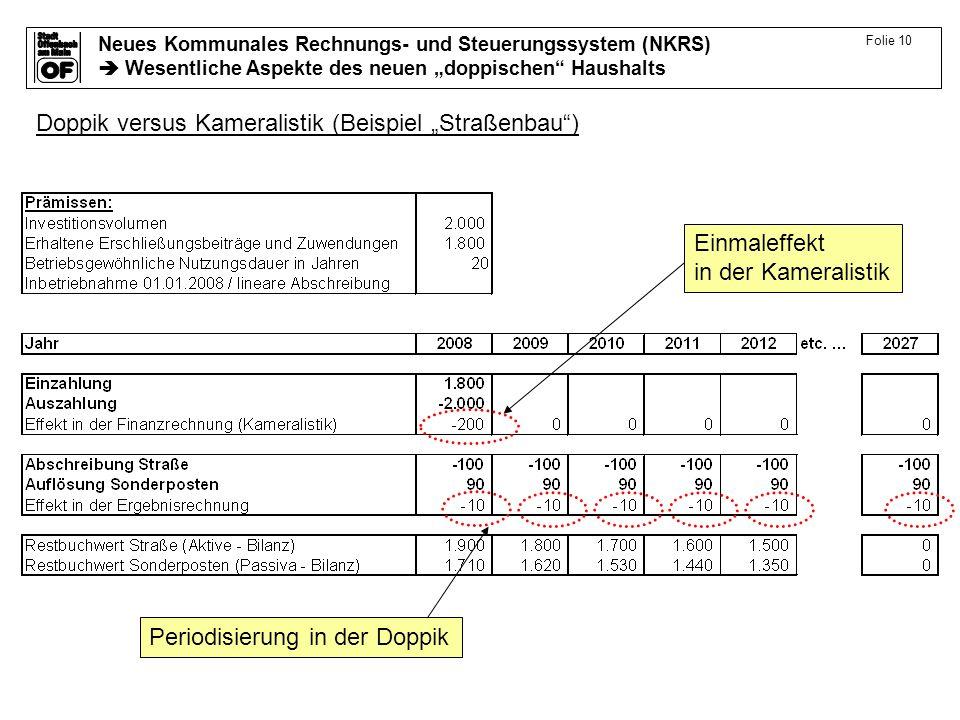 "Doppik versus Kameralistik (Beispiel ""Straßenbau )"