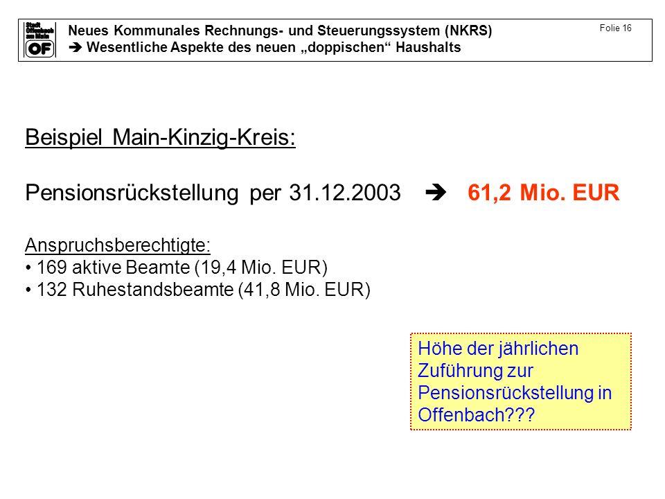 Beispiel Main-Kinzig-Kreis: