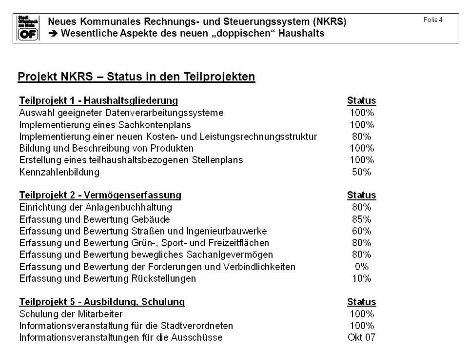 Projekt NKRS – Status in den Teilprojekten