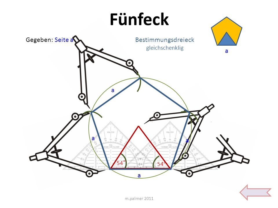 Fünfeck Gegeben: Seite a Bestimmungsdreieck a a a a a gleichschenklig
