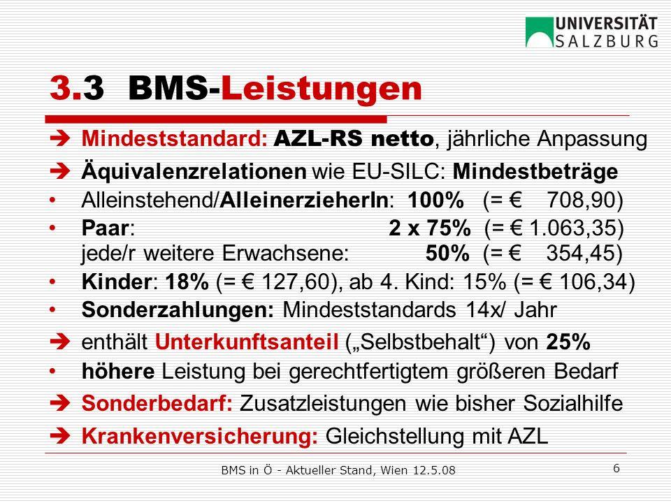 BMS in Ö - Aktueller Stand, Wien 12.5.08
