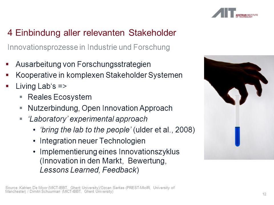 4 Einbindung aller relevanten Stakeholder