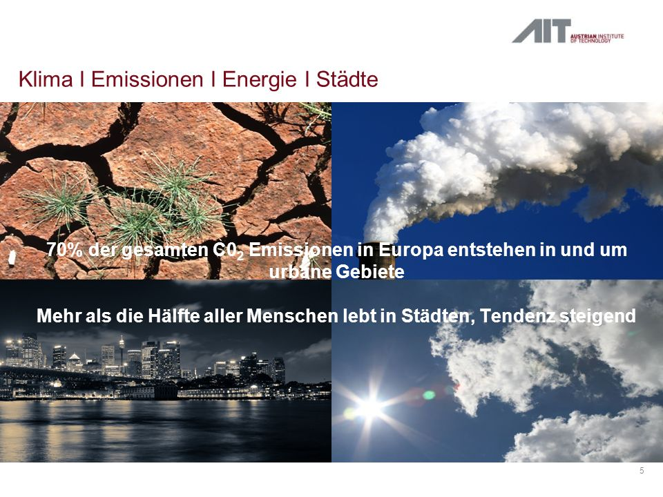 Klima l Emissionen l Energie l Städte