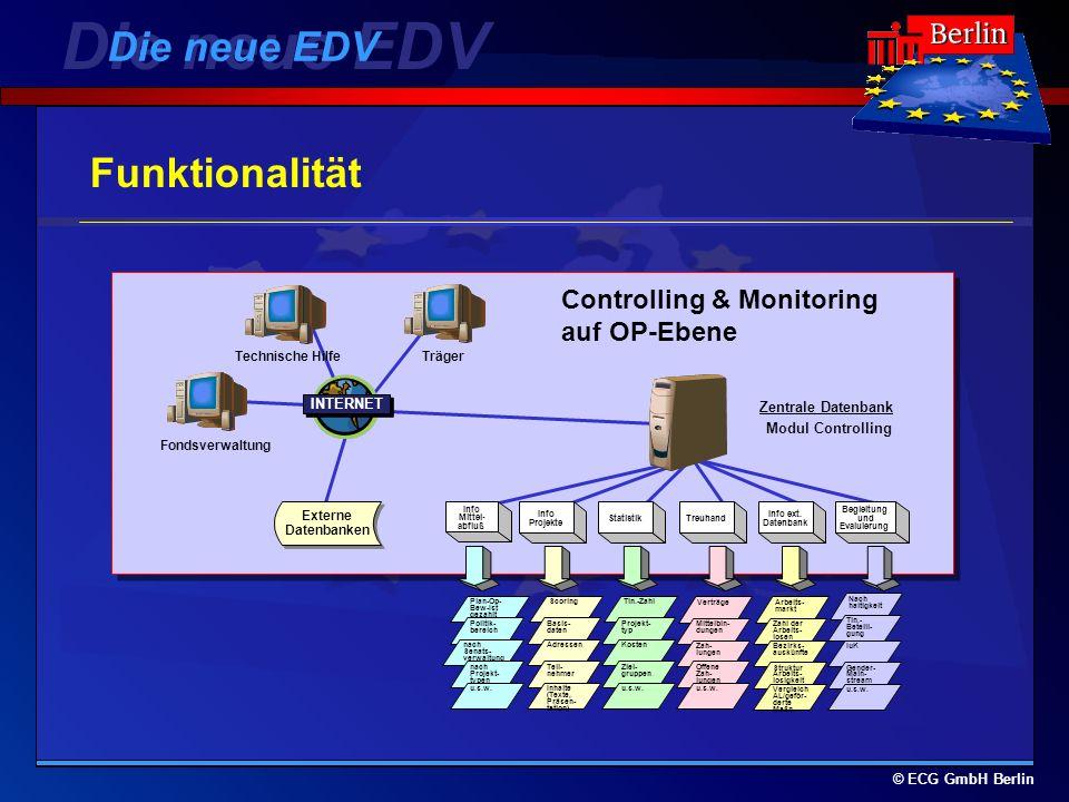 Die neue EDV Die neue EDV Funktionalität Controlling & Monitoring