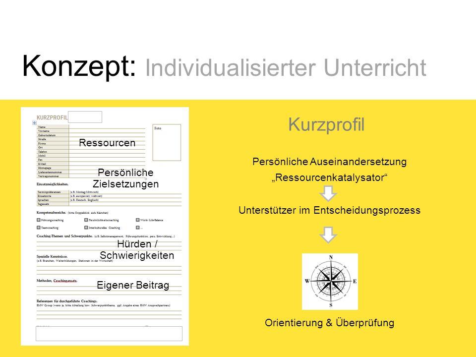 Konzept: Individualisierter Unterricht