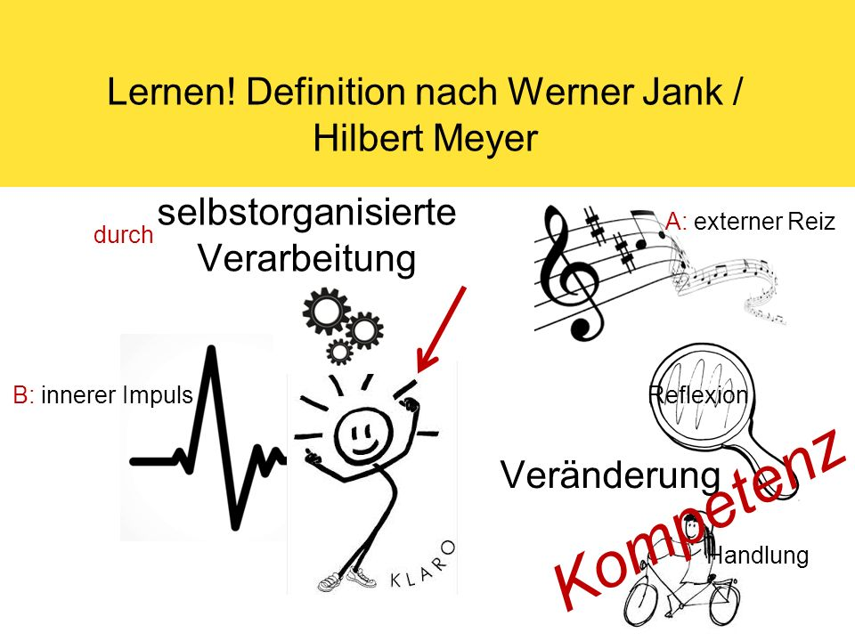 Lernen! Definition nach Werner Jank / Hilbert Meyer