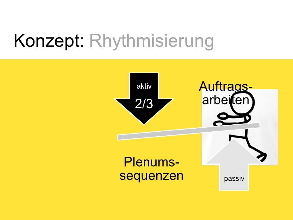 Konzept: Rhythmisierung