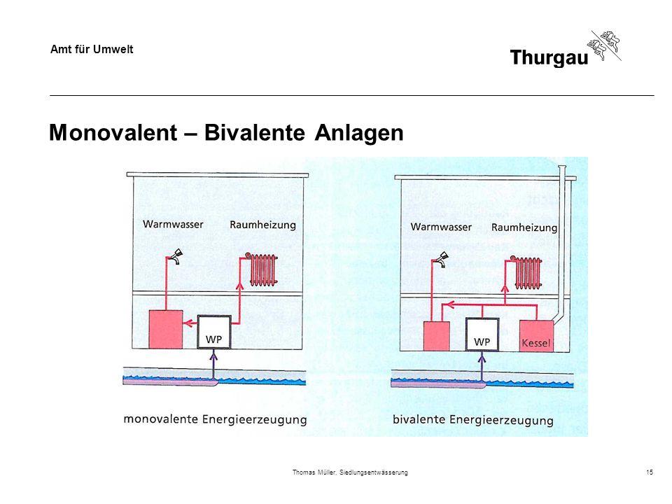 Monovalent – Bivalente Anlagen