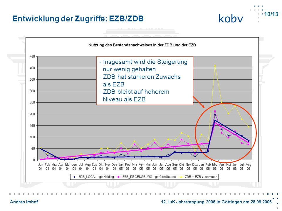 Entwicklung der Zugriffe: EZB/ZDB