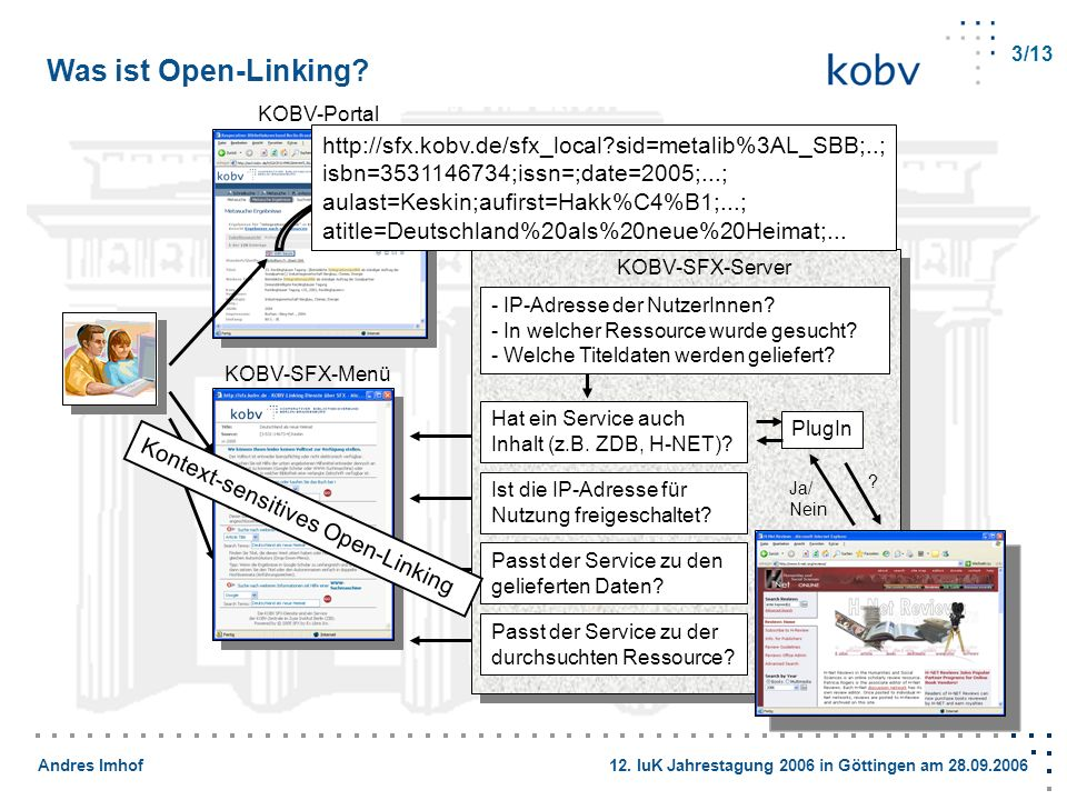 3/13 Was ist Open-Linking KOBV-Portal. http://sfx.kobv.de/sfx_local sid=metalib%3AL_SBB;..; isbn=3531146734;issn=;date=2005;...;