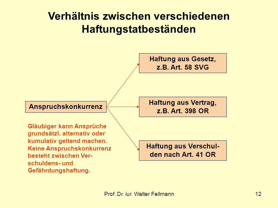 Verhältnis zwischen verschiedenen Haftungstatbeständen