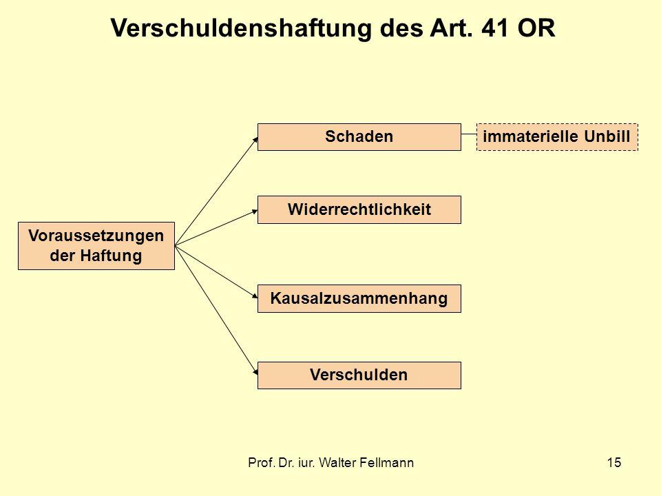Verschuldenshaftung des Art. 41 OR Voraussetzungen der Haftung