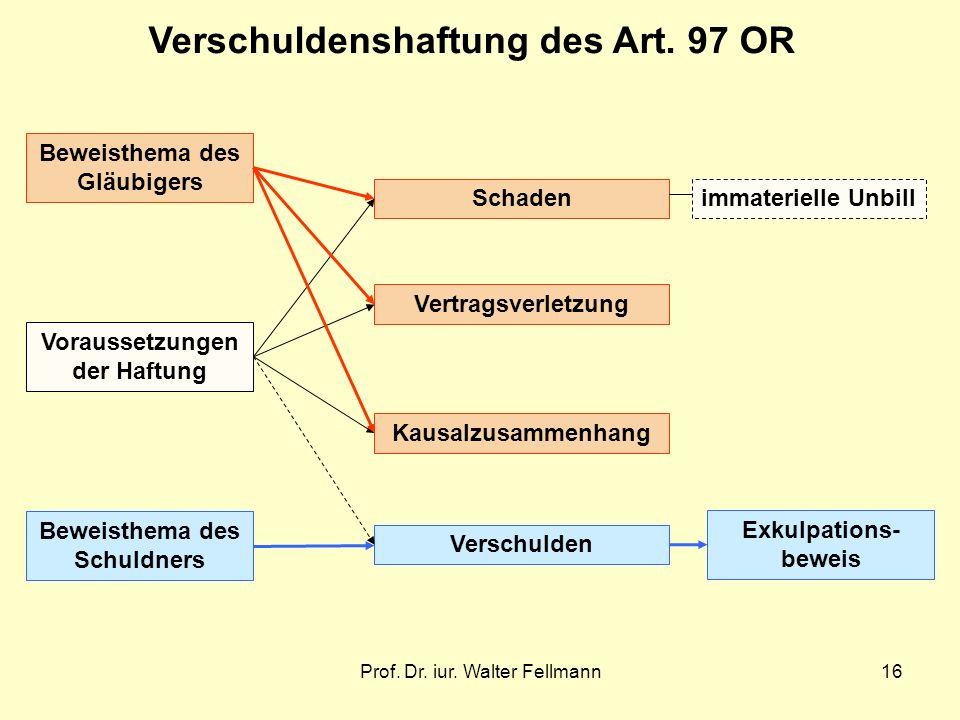 Verschuldenshaftung des Art. 97 OR