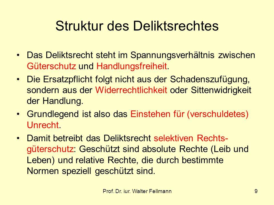 Struktur des Deliktsrechtes