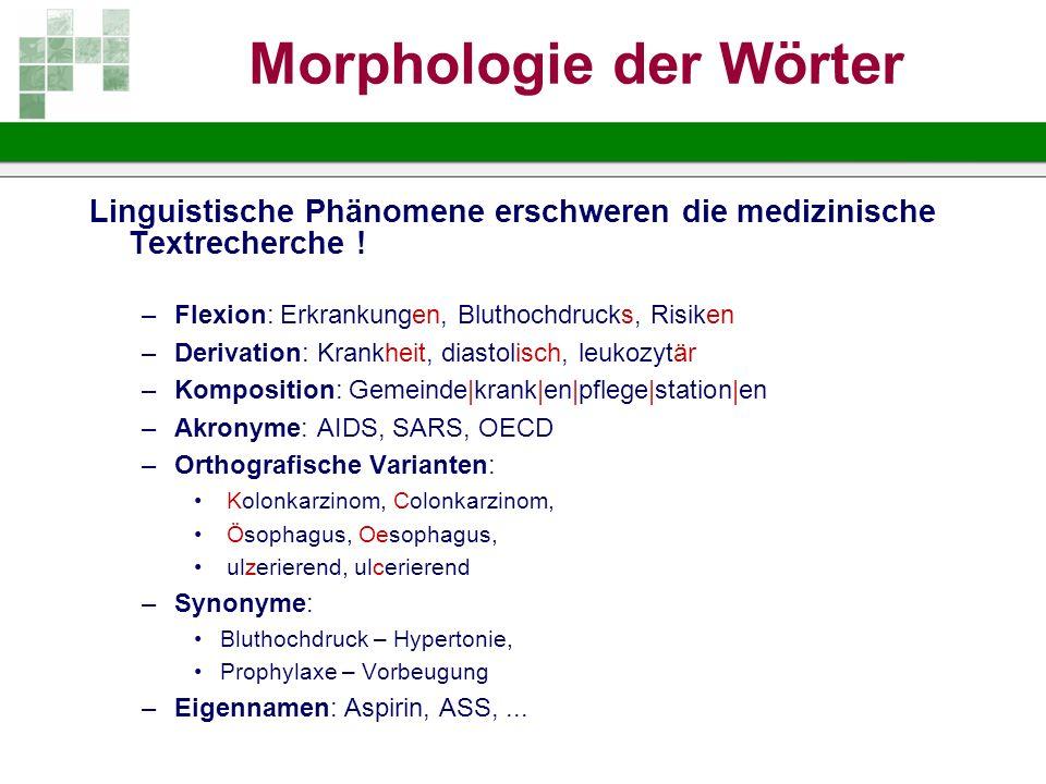 Morphologie der Wörter