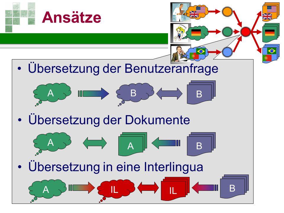 Ansätze Übersetzung der Benutzeranfrage Übersetzung der Dokumente