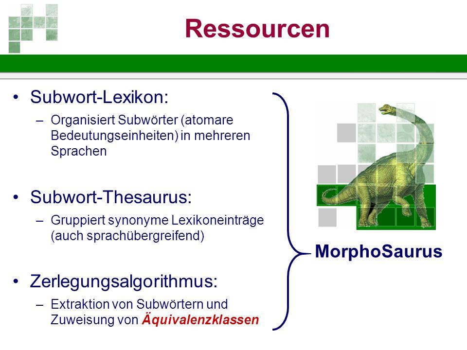Ressourcen Subwort-Lexikon: Subwort-Thesaurus: Zerlegungsalgorithmus: