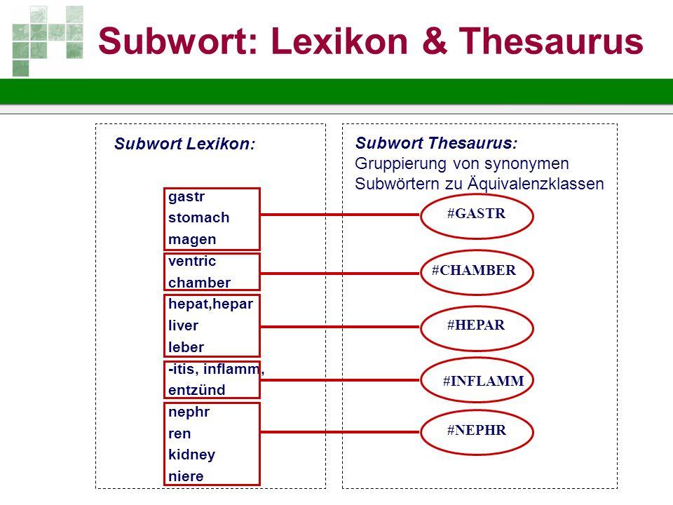 Subwort: Lexikon & Thesaurus