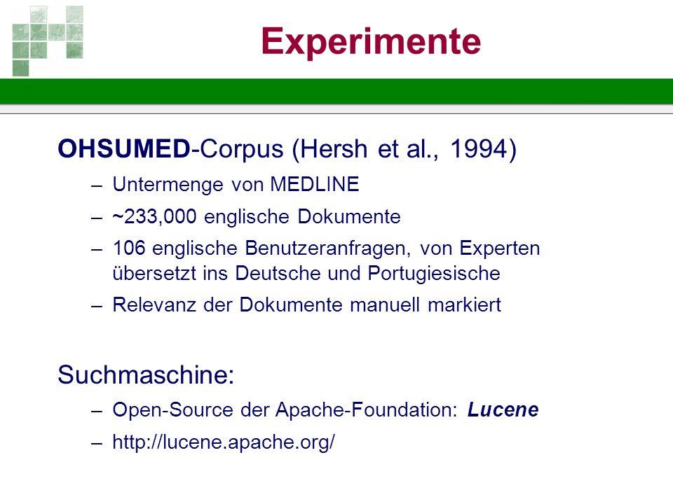 Experimente OHSUMED-Corpus (Hersh et al., 1994) Suchmaschine: