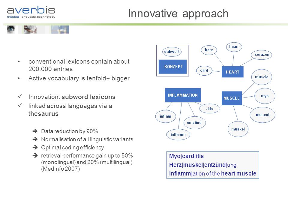 Innovative approach conventional lexicons contain about 200.000 entries. Active vocabulary is tenfold+ bigger.