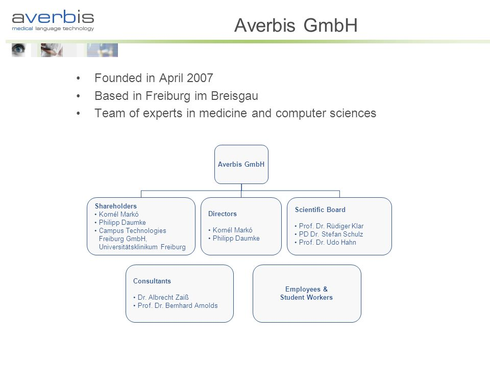 Averbis GmbH Founded in April 2007 Based in Freiburg im Breisgau