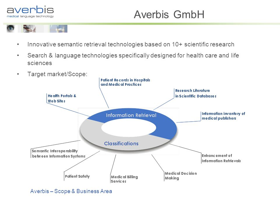 Averbis GmbH Innovative semantic retrieval technologies based on 10+ scientific research.