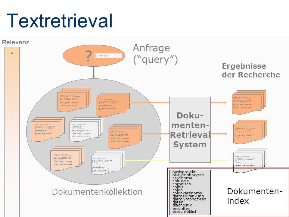 Doku- menten- Retrieval System