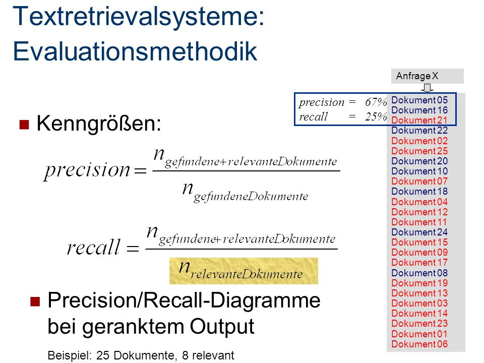 Textretrievalsysteme: Evaluationsmethodik
