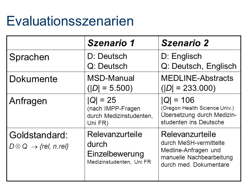 Evaluationsszenarien