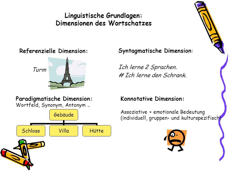 Linguistische Grundlagen: Dimensionen des Wortschatzes