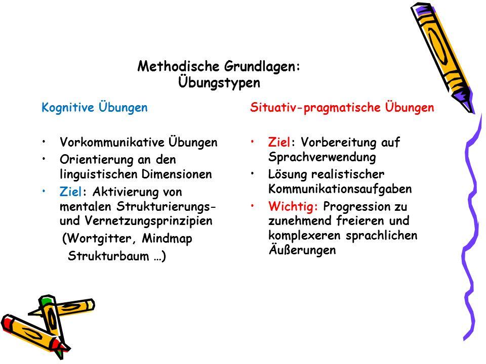 Methodische Grundlagen: Übungstypen