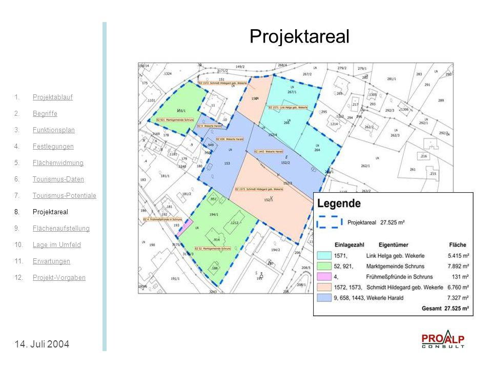 Projektareal Projektareal 14. Juli 2004 Projektablauf Begriffe