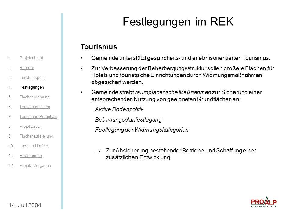 Festlegungen im REK I Festlegungen im REK Tourismus