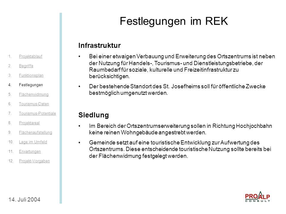Festlegungen im REK III