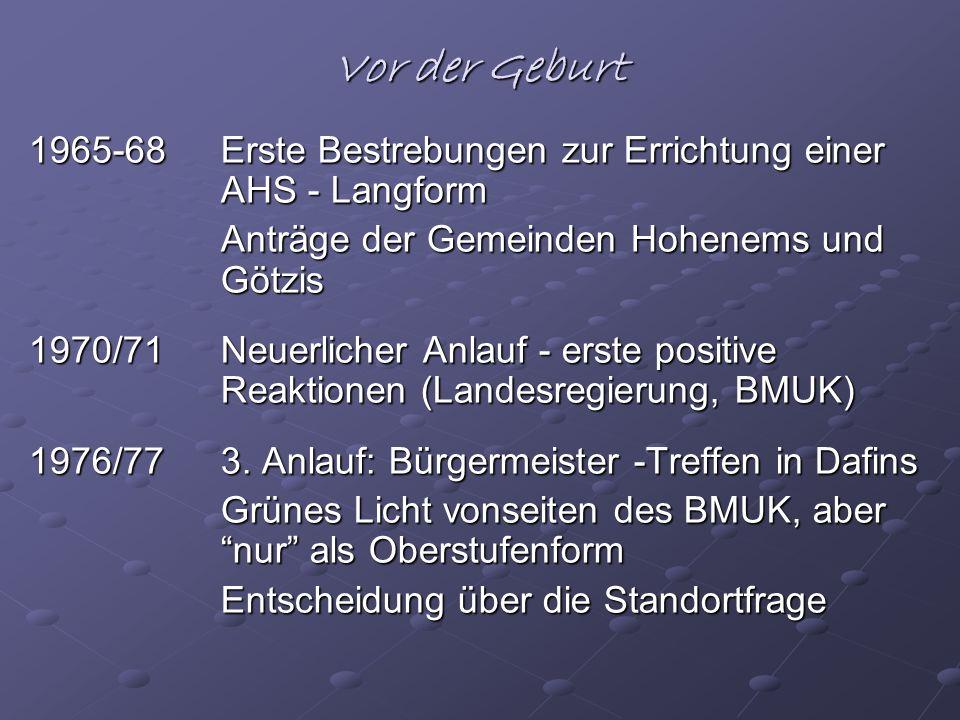 Vor der Geburt 1965-68 Erste Bestrebungen zur Errichtung einer AHS - Langform. Anträge der Gemeinden Hohenems und Götzis.