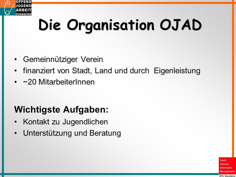 Die Organisation OJAD Wichtigste Aufgaben: Gemeinnütziger Verein