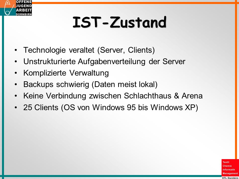 IST-Zustand Technologie veraltet (Server, Clients)