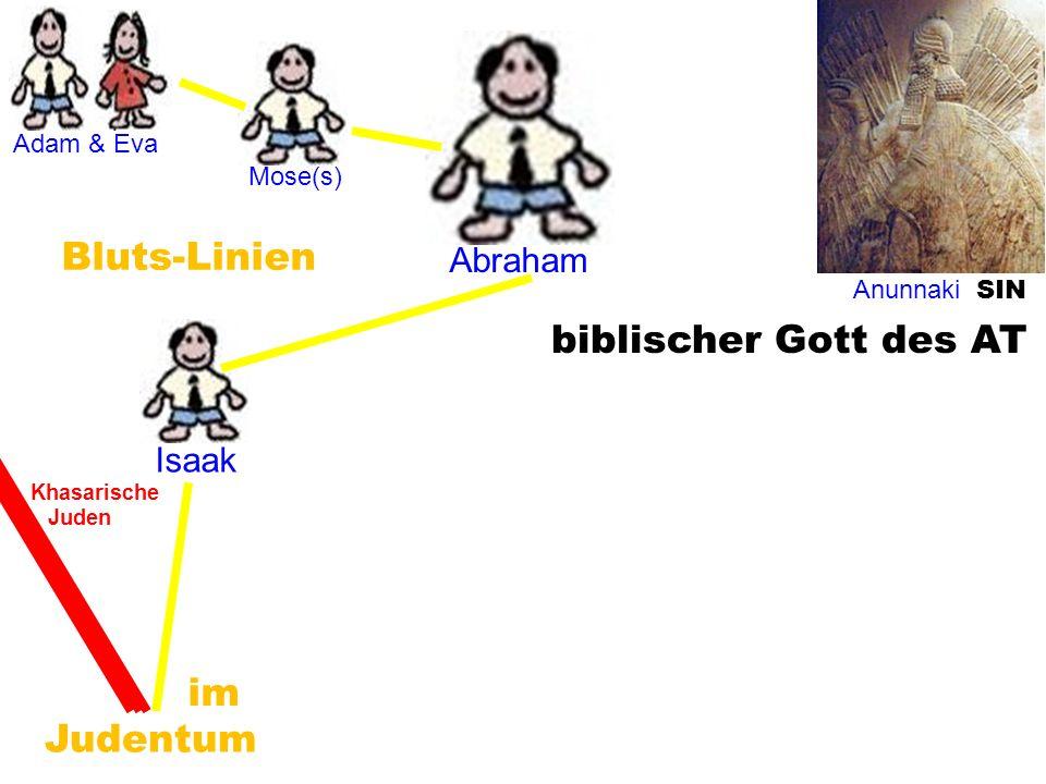 Bluts-Linien biblischer Gott des AT im Judentum Abraham Isaak