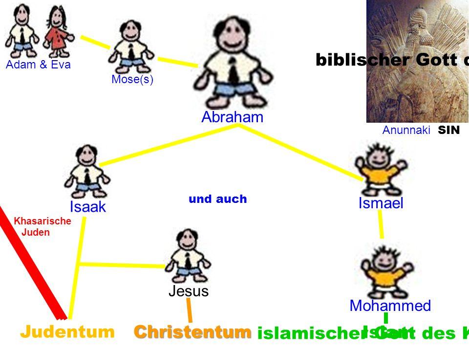islamischer Gott des Koran