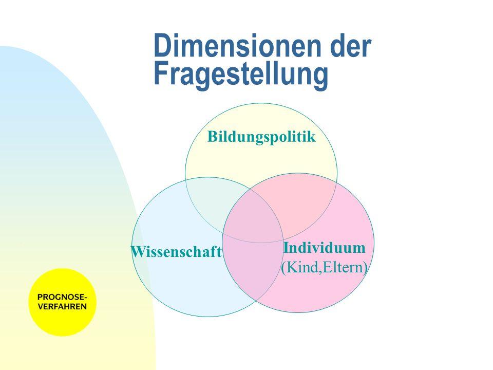 Dimensionen der Fragestellung