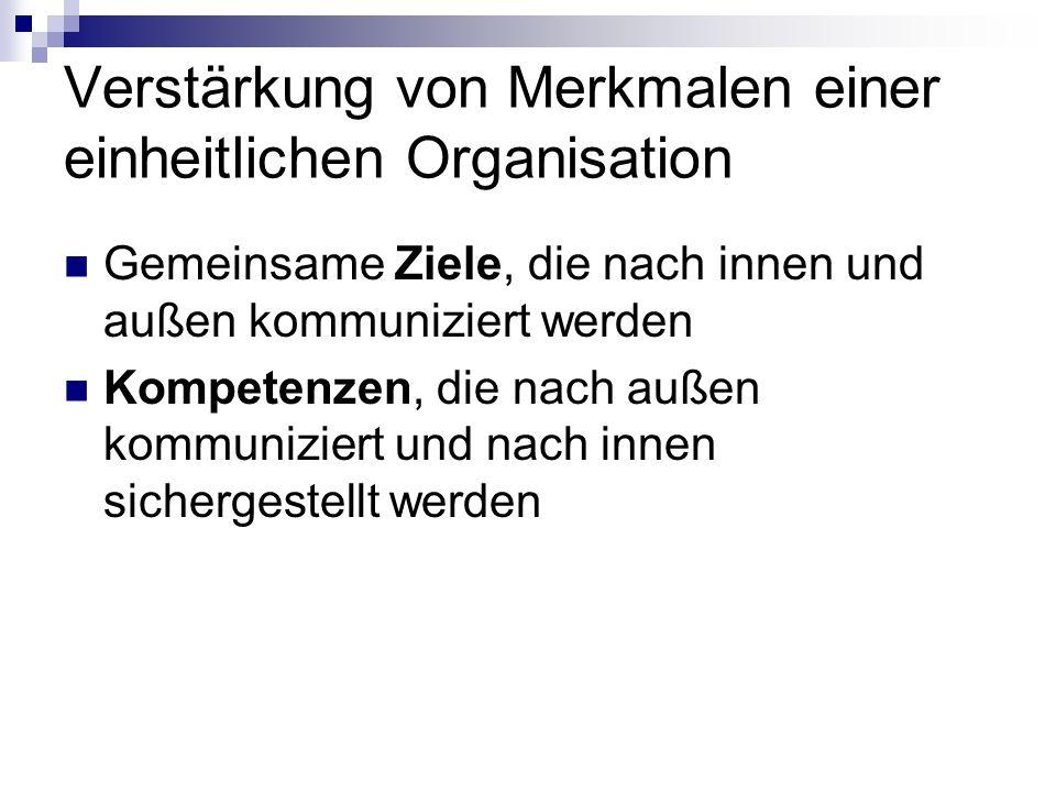 Verstärkung von Merkmalen einer einheitlichen Organisation