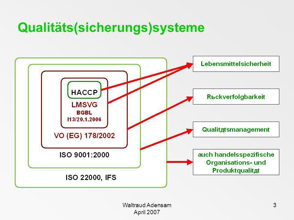 Qualitäts(sicherungs)systeme