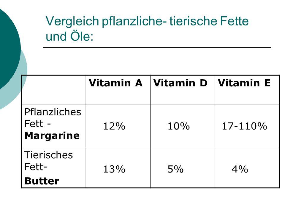 Vergleich pflanzliche- tierische Fette und Öle:
