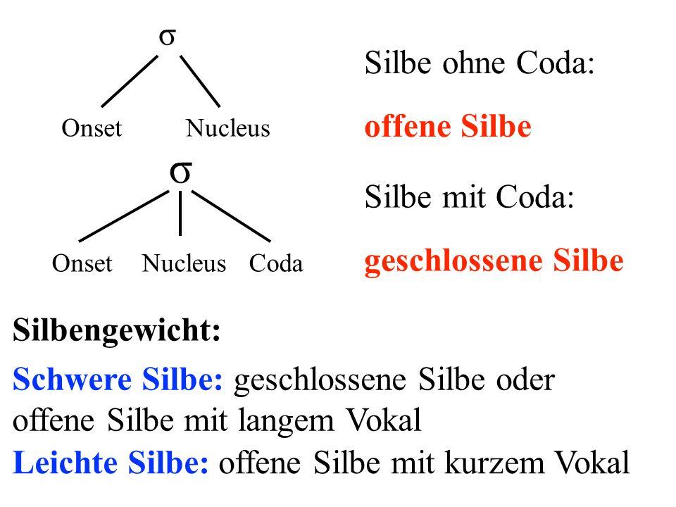 σ σ Silbe ohne Coda: offene Silbe Silbe mit Coda: geschlossene Silbe