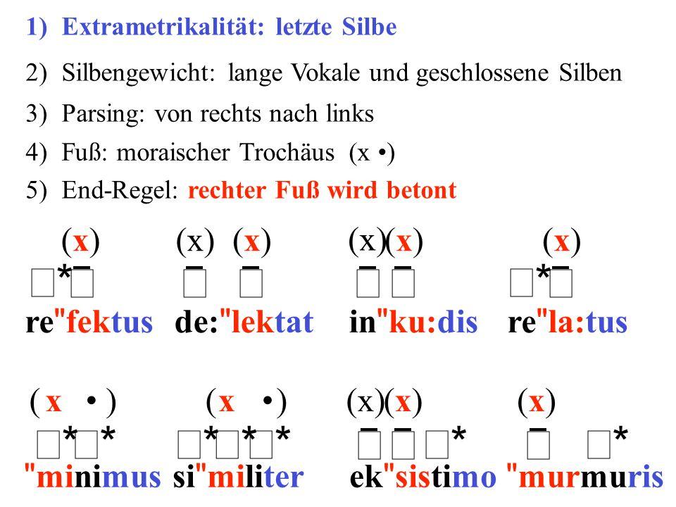 σ* σ σ σ σ σ σ* σ σ* σ* σ* σ* σ* σ σ σ* σ σ* (x) (x) (x) (x) (x) (x)