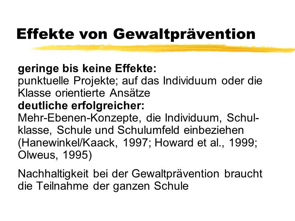Effekte von Gewaltprävention