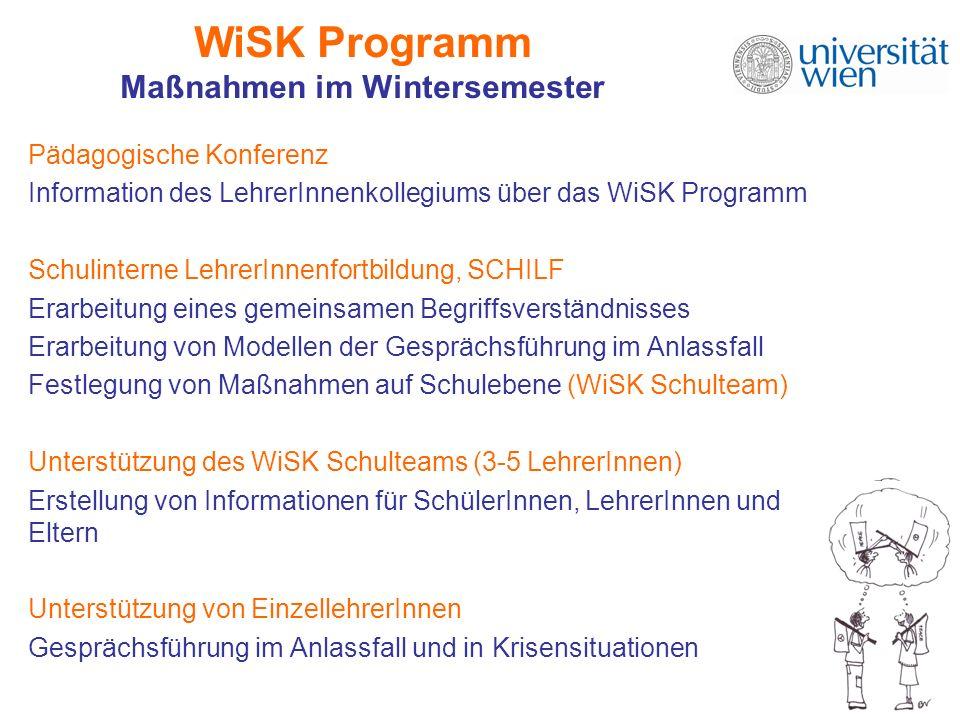 WiSK Programm Maßnahmen im Wintersemester
