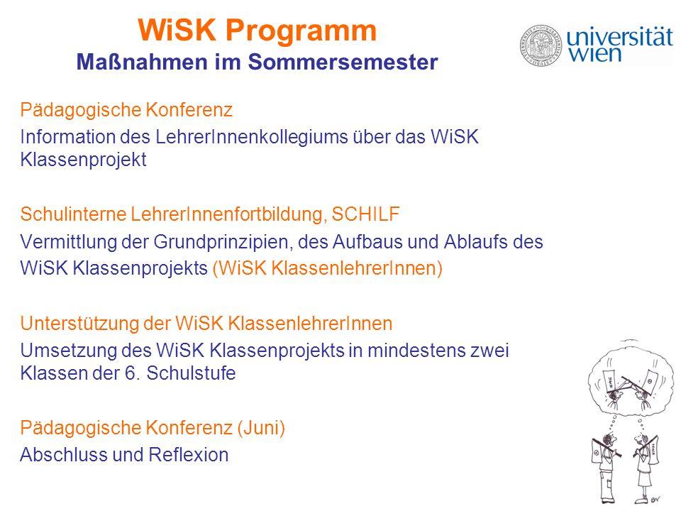 WiSK Programm Maßnahmen im Sommersemester