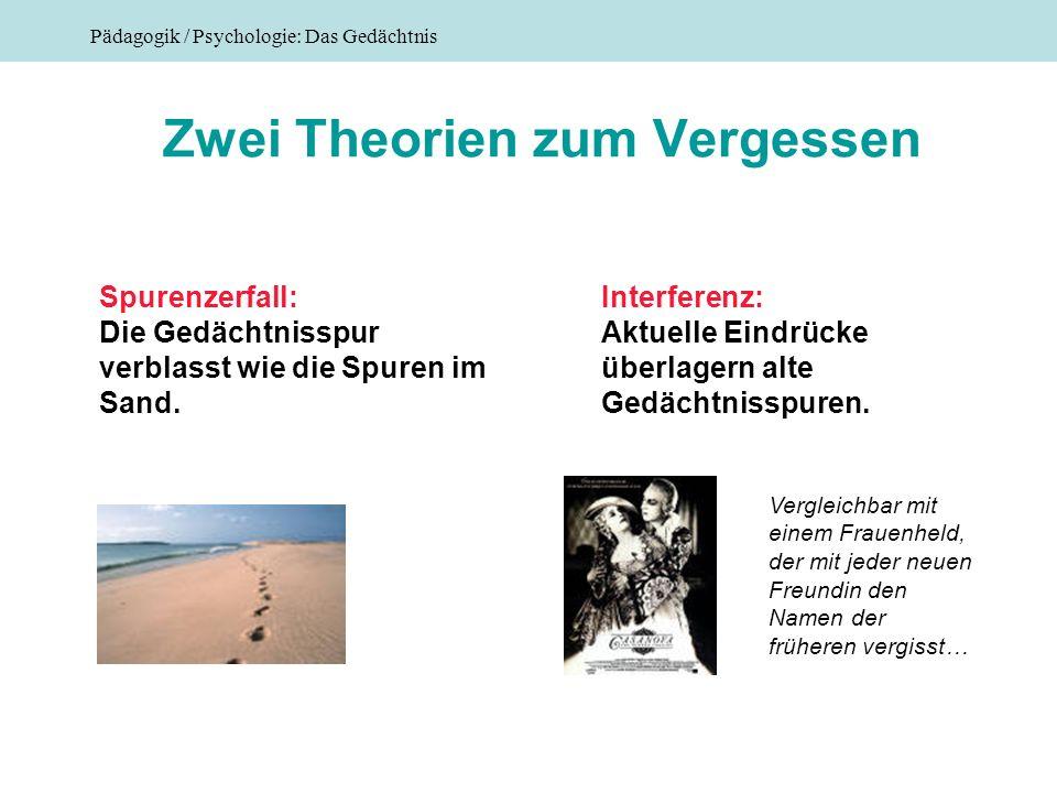 Zwei Theorien zum Vergessen